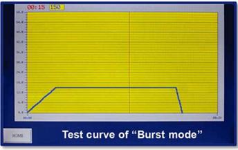BurstMode