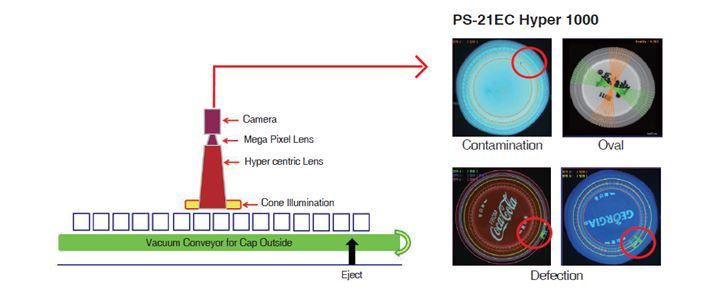 PS-21CHyperInspectionAngle